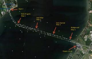 chesapeake-bay-swim-distances