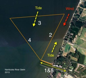 Nanticoke River Swim 2013 diagram